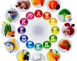 Кои витамини за какво са полезни?